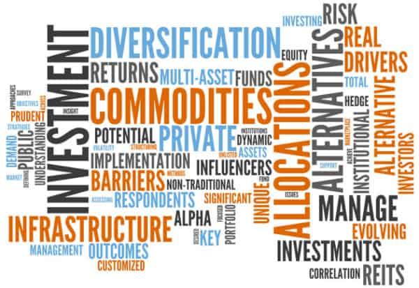 Research papers alternative investments