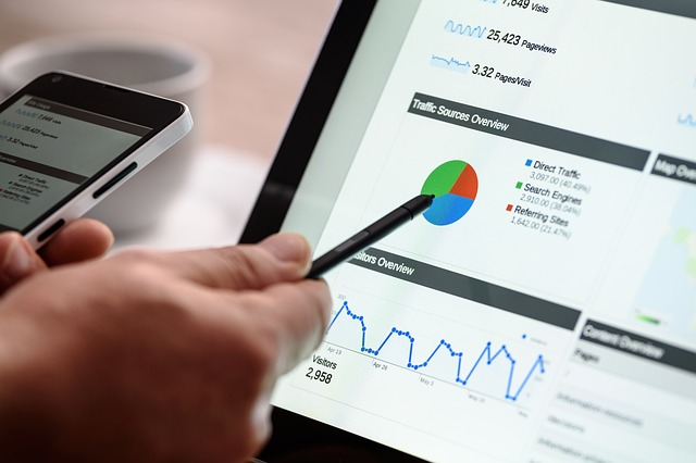 Top Four Benefits of PPC Advertising for Business
