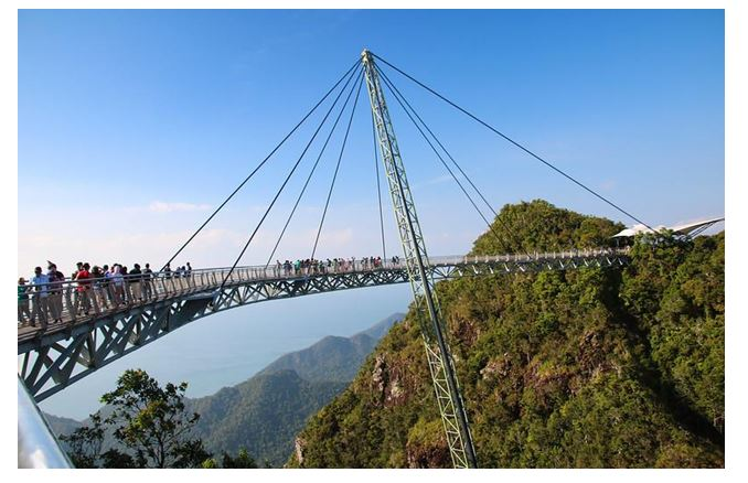 What You Need To Know About Langkawi